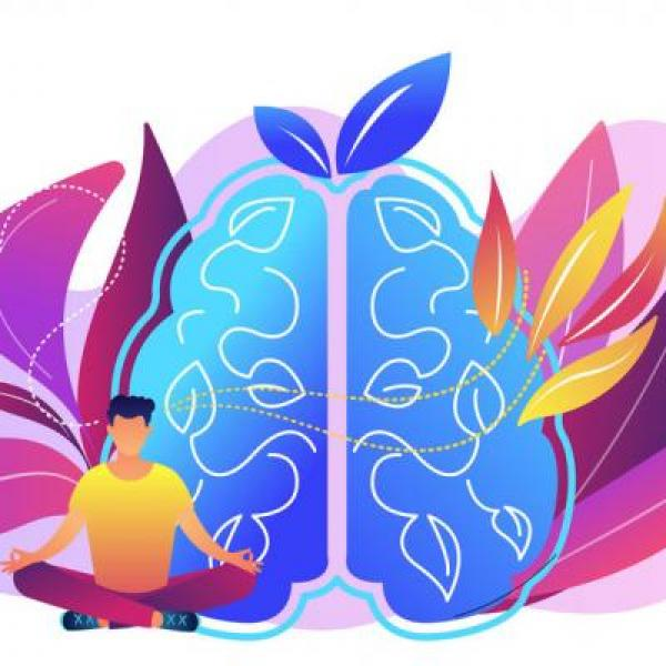 graphic depicting the concept of mindfulness